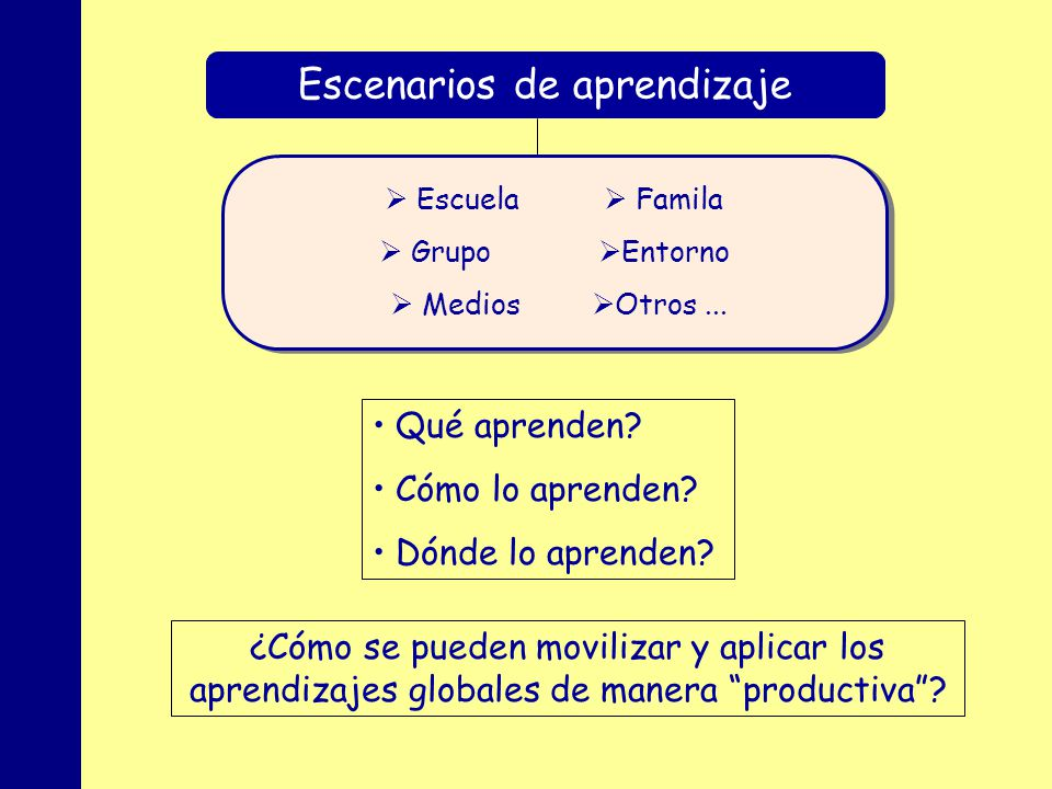 Escenarios de aprendizaje
