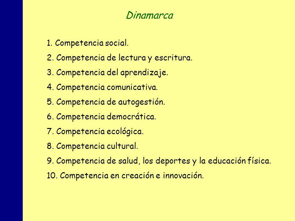 Dinamarca 1. Competencia social.