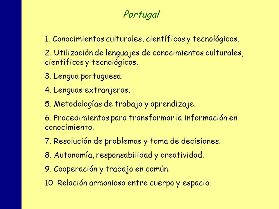 Portugal 1. Conocimientos culturales, científicos y tecnológicos.