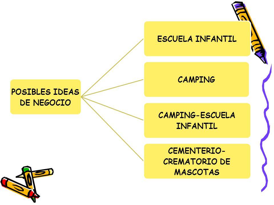 POSIBLES IDEAS DE NEGOCIO ESCUELA INFANTIL CAMPING