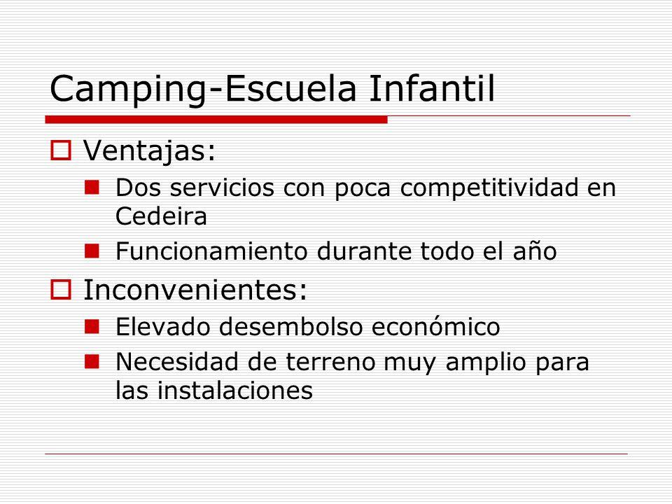 Camping-Escuela Infantil