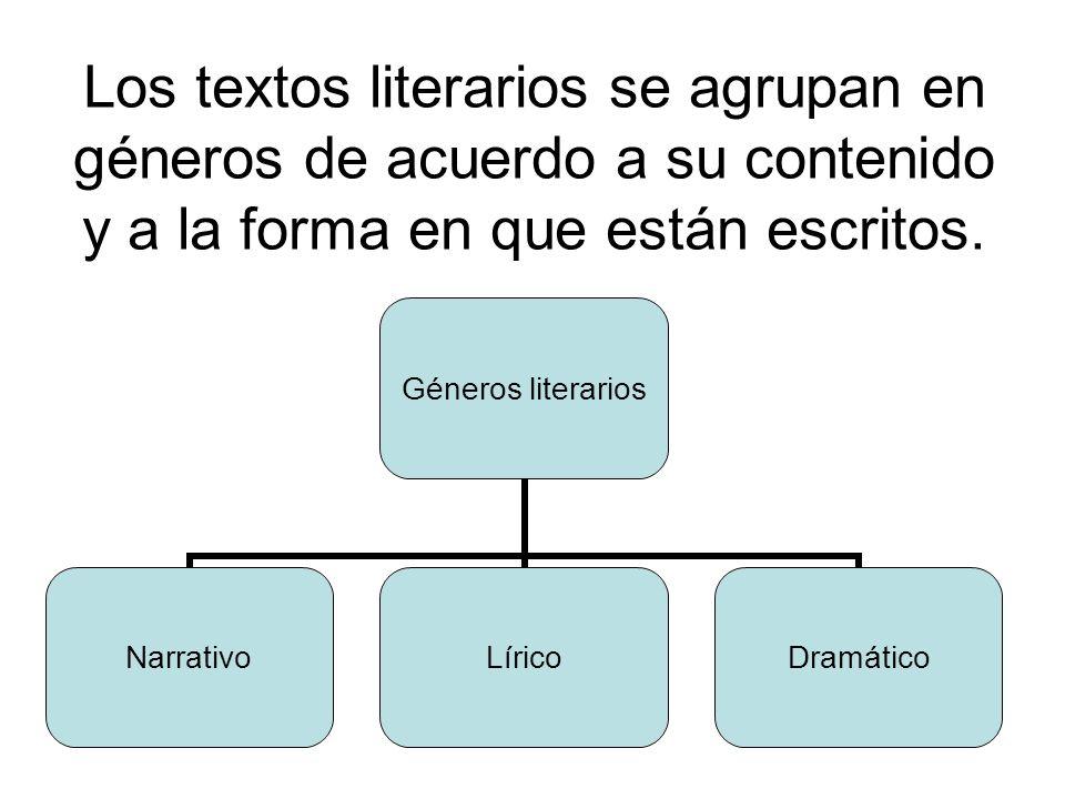 Los textos literarios se agrupan en géneros de acuerdo a su contenido y a la forma en que están escritos.