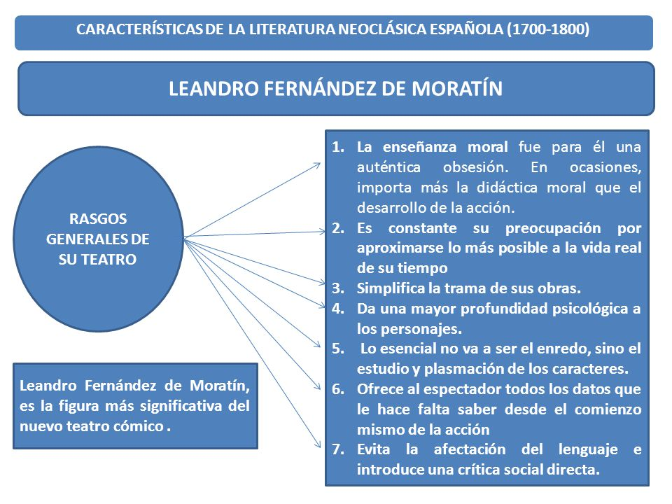 LEANDRO FERNÁNDEZ DE MORATÍN RASGOS GENERALES DE SU TEATRO