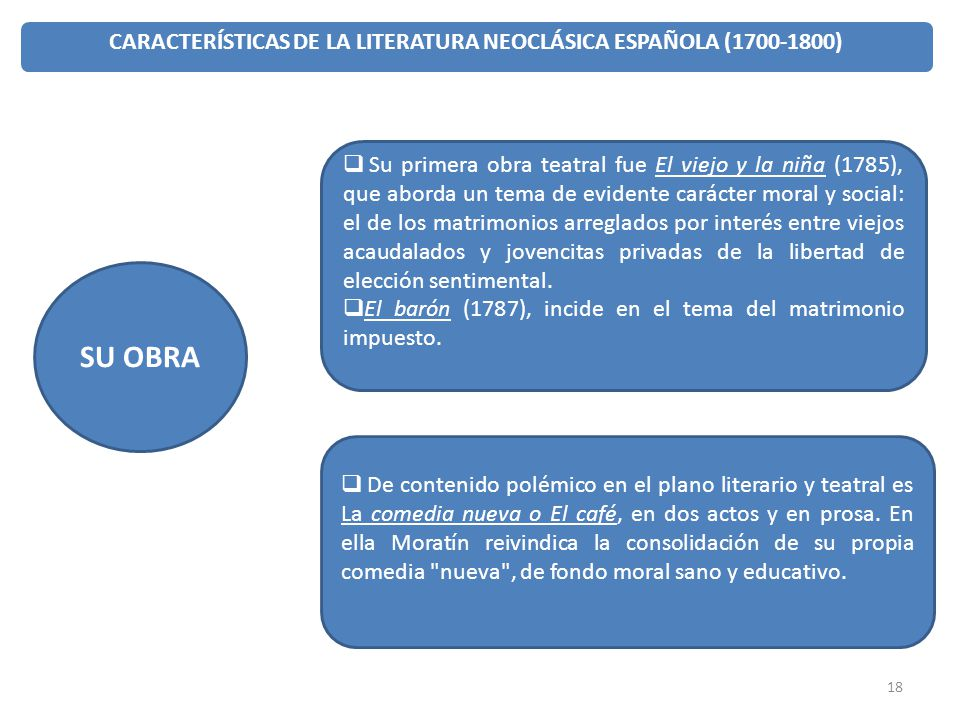 CARACTERÍSTICAS DE LA LITERATURA NEOCLÁSICA ESPAÑOLA (1700-1800)