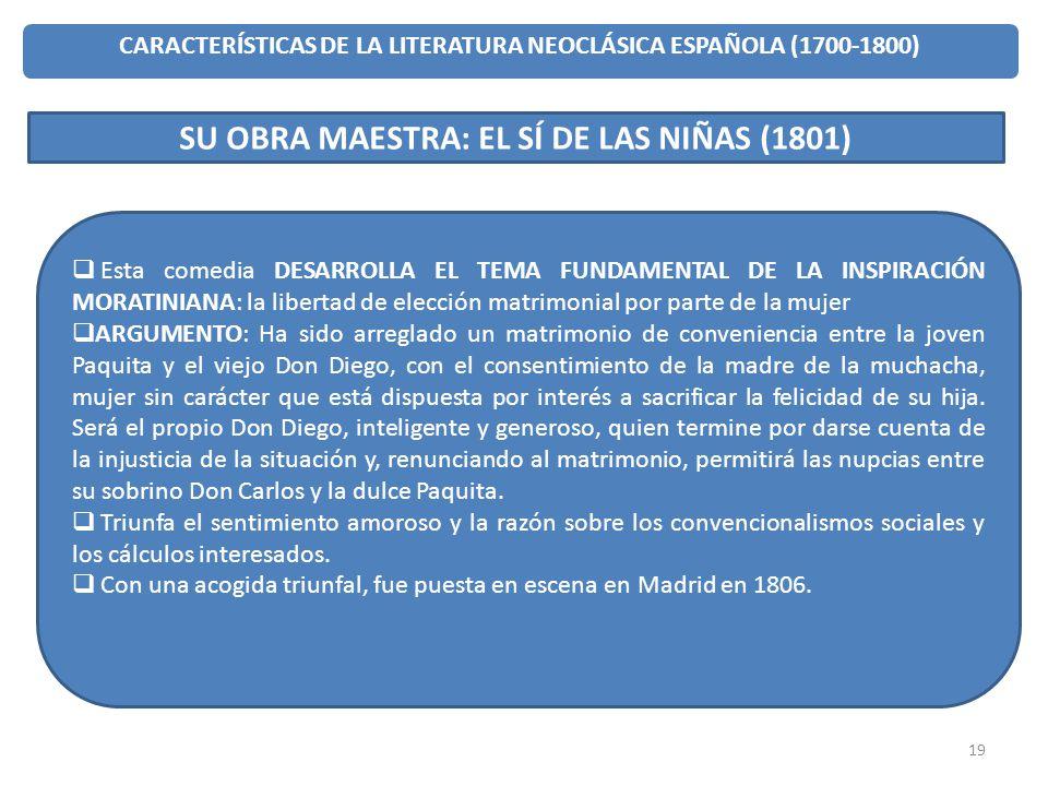 SU OBRA MAESTRA: EL SÍ DE LAS NIÑAS (1801)