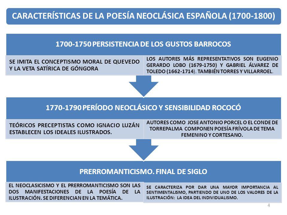 1700-1750 PERSISTENCIA DE LOS GUSTOS BARROCOS