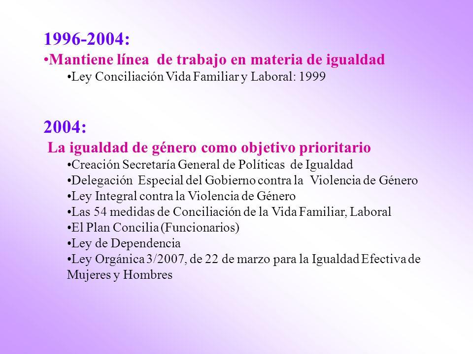 1996-2004: 2004: Mantiene línea de trabajo en materia de igualdad