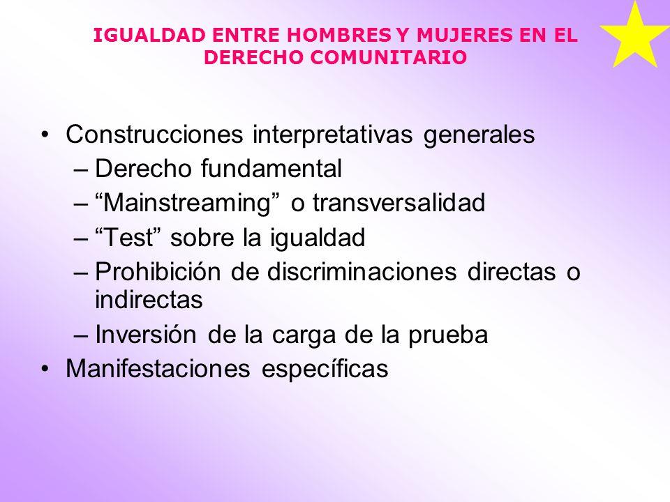 IGUALDAD ENTRE HOMBRES Y MUJERES EN EL DERECHO COMUNITARIO