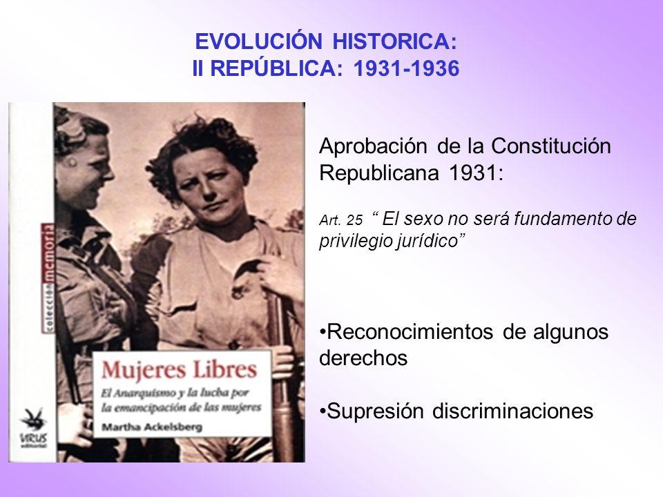 EVOLUCIÓN HISTORICA: II REPÚBLICA: 1931-1936