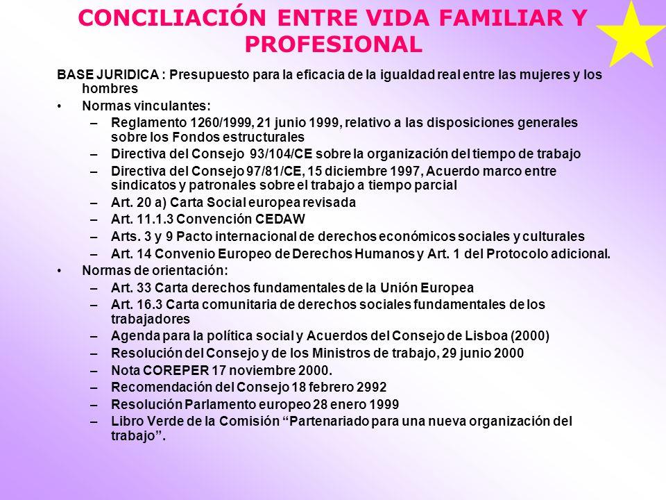 CONCILIACIÓN ENTRE VIDA FAMILIAR Y PROFESIONAL