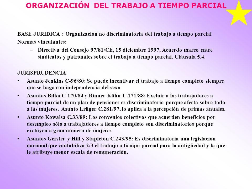 ORGANIZACIÓN DEL TRABAJO A TIEMPO PARCIAL