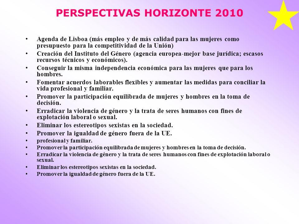 PERSPECTIVAS HORIZONTE 2010