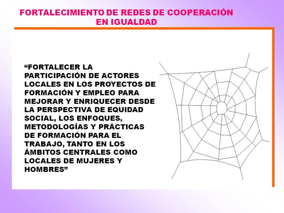 FORTALECIMIENTO DE REDES DE COOPERACIÓN EN IGUALDAD