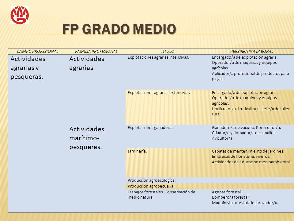 FP GRADO MEDIO Actividades agrarias y pesqueras. Actividades agrarias.