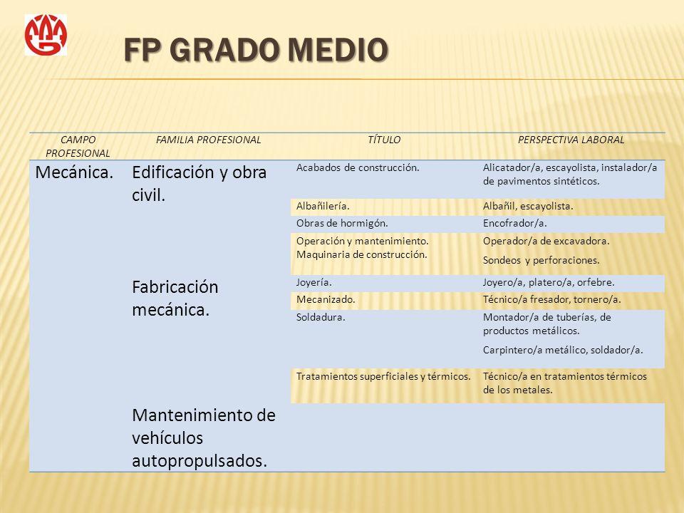 FP GRADO MEDIO Mecánica. Edificación y obra civil.