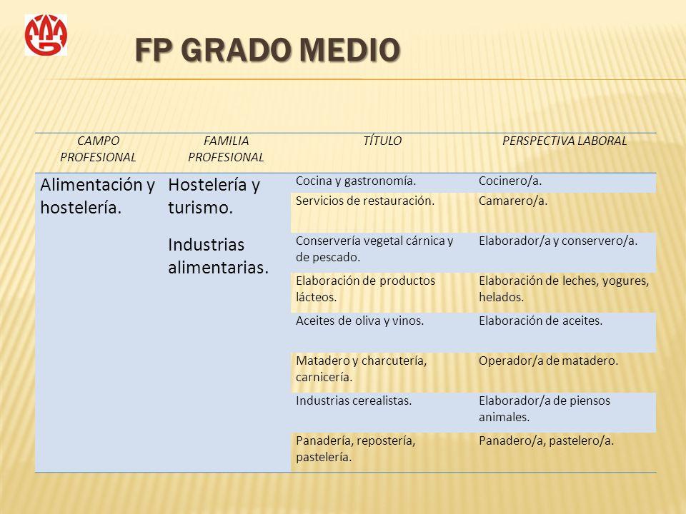FP GRADO MEDIO Alimentación y hostelería. Hostelería y turismo.