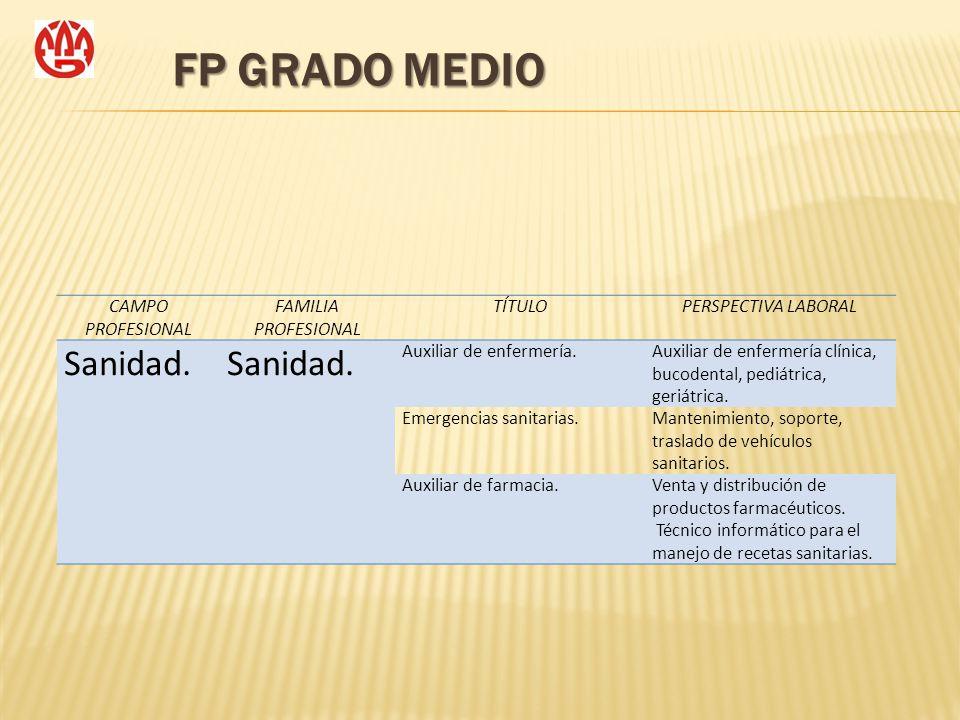 FP GRADO MEDIO Sanidad. CAMPO PROFESIONAL FAMILIA PROFESIONAL TÍTULO