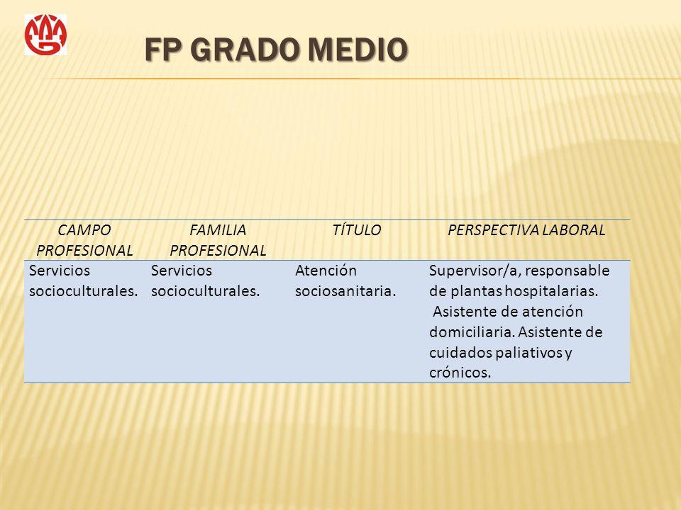 FP GRADO MEDIO CAMPO PROFESIONAL FAMILIA PROFESIONAL TÍTULO