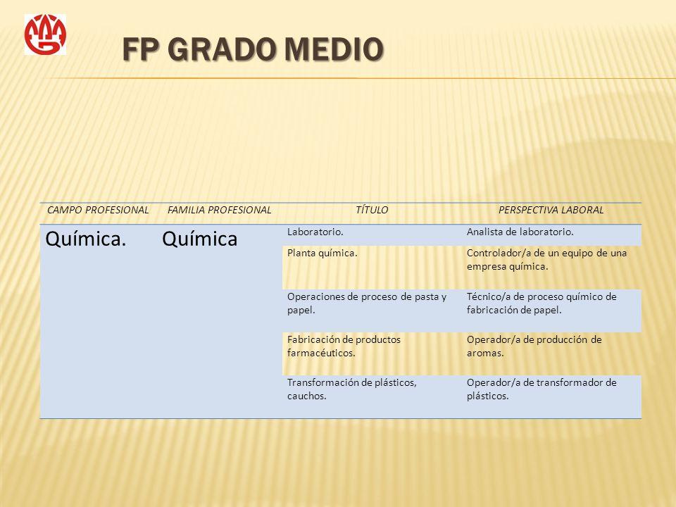 FP GRADO MEDIO Química. Química CAMPO PROFESIONAL FAMILIA PROFESIONAL