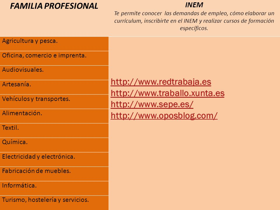 FAMILIA PROFESIONAL http://www.redtrabaja.es