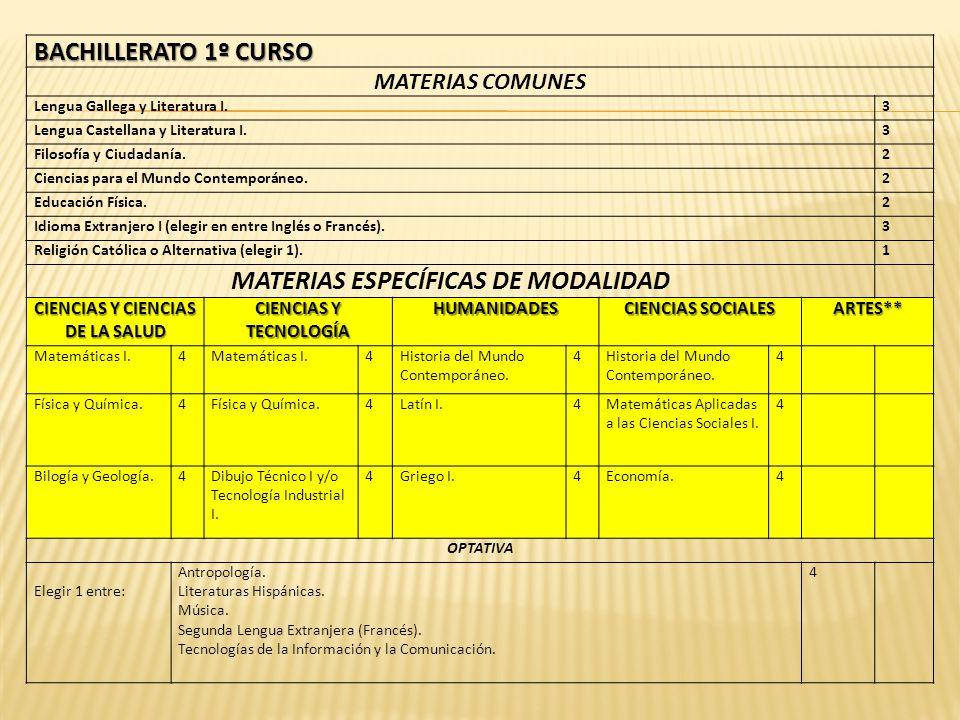 MATERIAS ESPECÍFICAS DE MODALIDAD CIENCIAS Y CIENCIAS DE LA SALUD