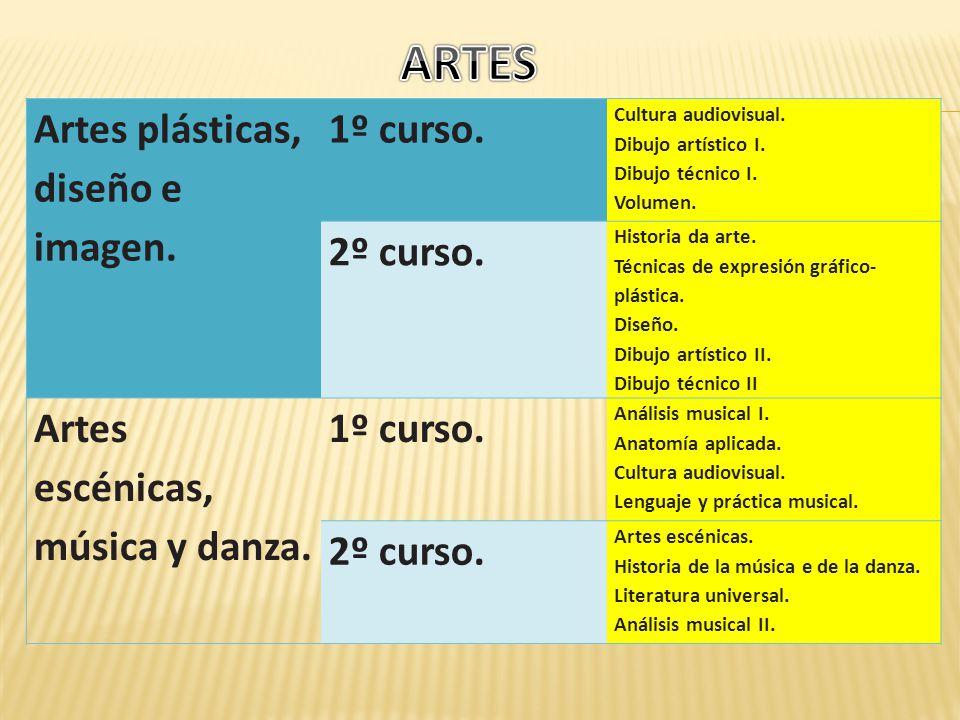 ARTES Artes plásticas, diseño e imagen. 1º curso. 2º curso.