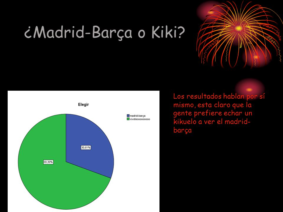 ¿Madrid-Barça o Kiki.