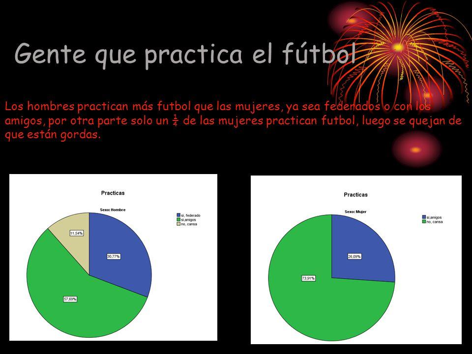 Gente que practica el fútbol