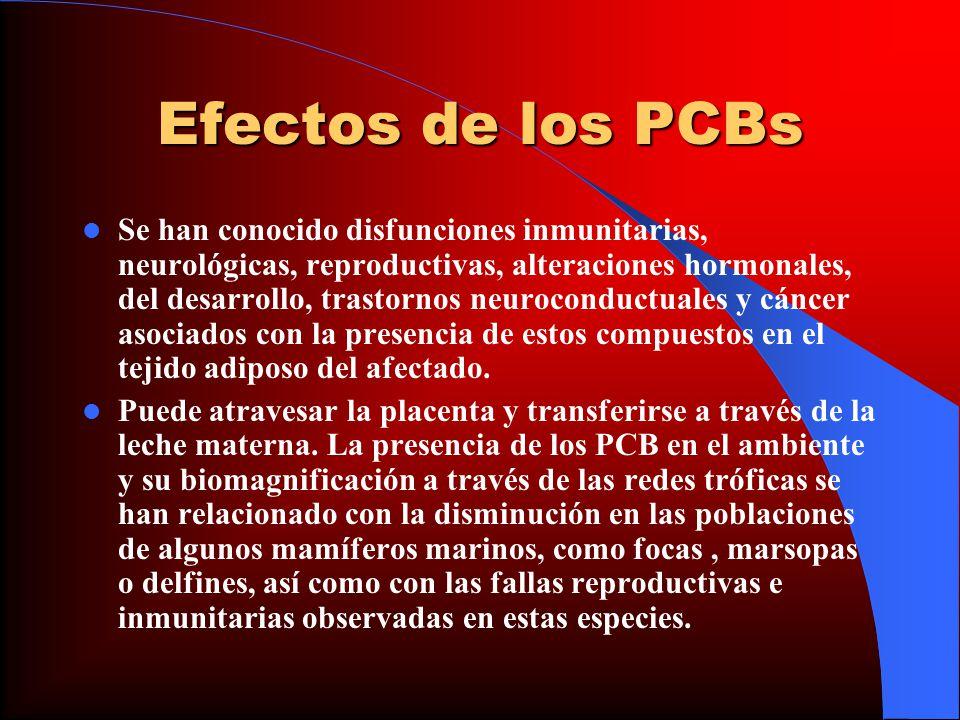 Efectos de los PCBs