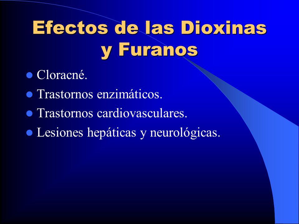 Efectos de las Dioxinas y Furanos