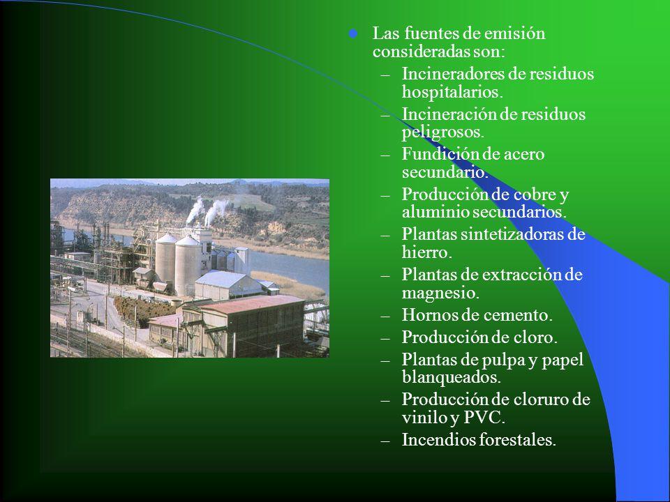 Las fuentes de emisión consideradas son: