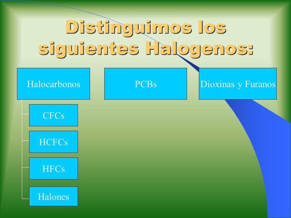 Distinguimos los siguientes Halogenos: