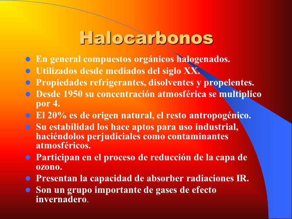 Halocarbonos En general compuestos orgánicos halogenados.