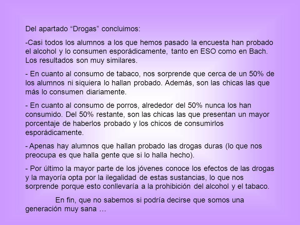 Del apartado Drogas concluimos: