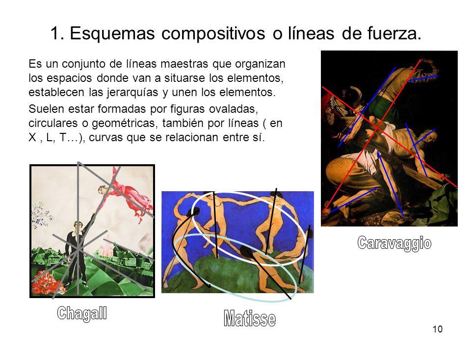 1. Esquemas compositivos o líneas de fuerza.