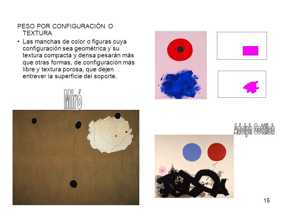 Miró PESO POR CONFIGURACIÓN O TEXTURA