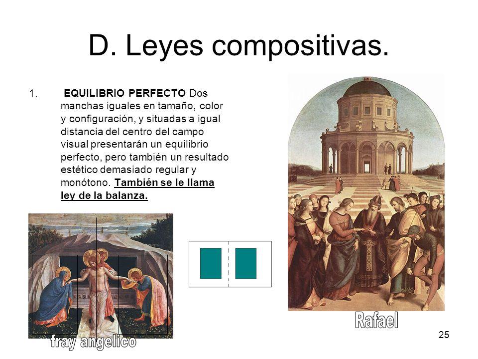 D. Leyes compositivas. Rafael fray angelico