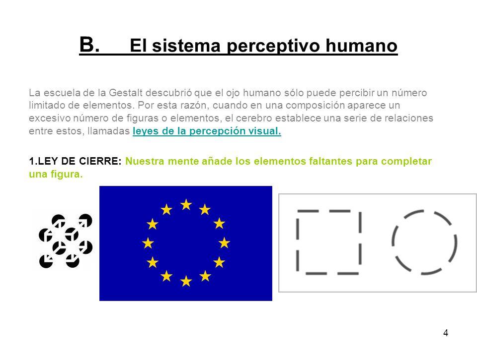 B. El sistema perceptivo humano