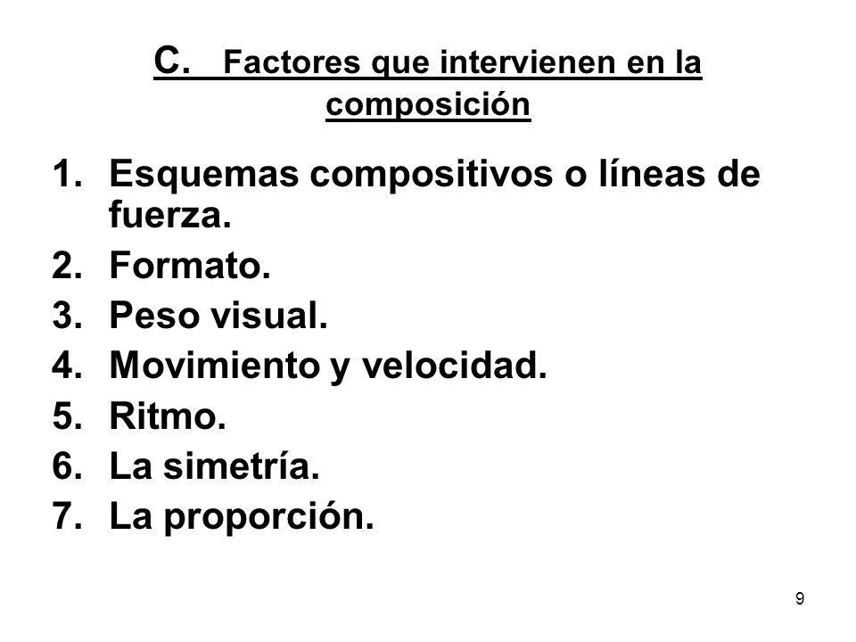C. Factores que intervienen en la composición