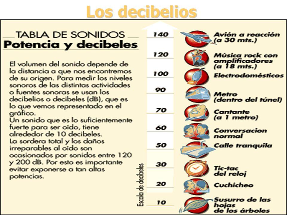 Los decibelios