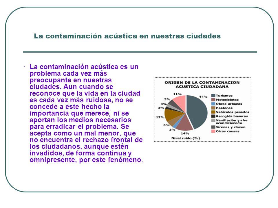 La contaminación acústica en nuestras ciudades
