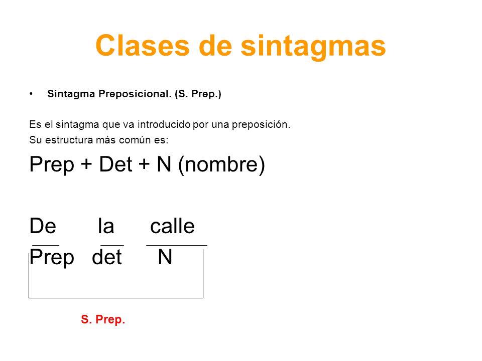 Clases de sintagmas Prep + Det + N (nombre) De la calle Prep det N