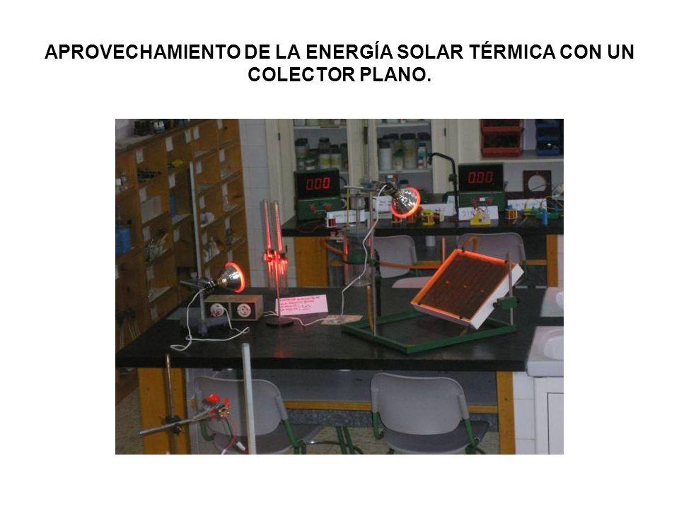 APROVECHAMIENTO DE LA ENERGÍA SOLAR TÉRMICA CON UN COLECTOR PLANO.