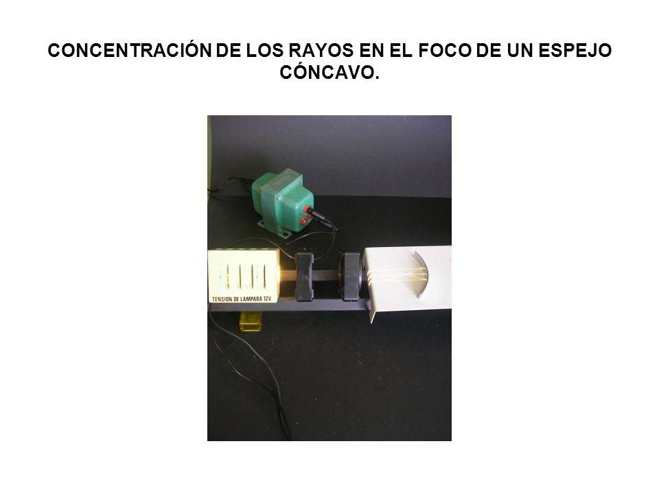 CONCENTRACIÓN DE LOS RAYOS EN EL FOCO DE UN ESPEJO CÓNCAVO.