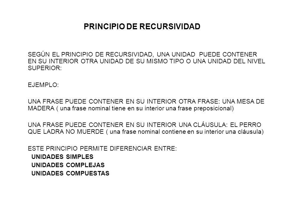 PRINCIPIO DE RECURSIVIDAD