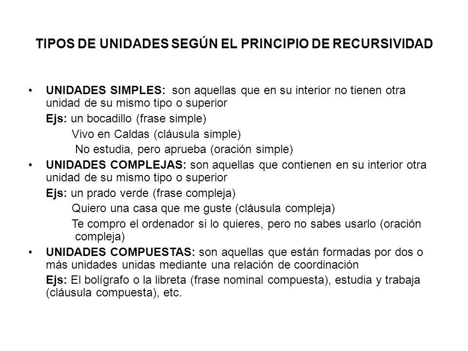 TIPOS DE UNIDADES SEGÚN EL PRINCIPIO DE RECURSIVIDAD