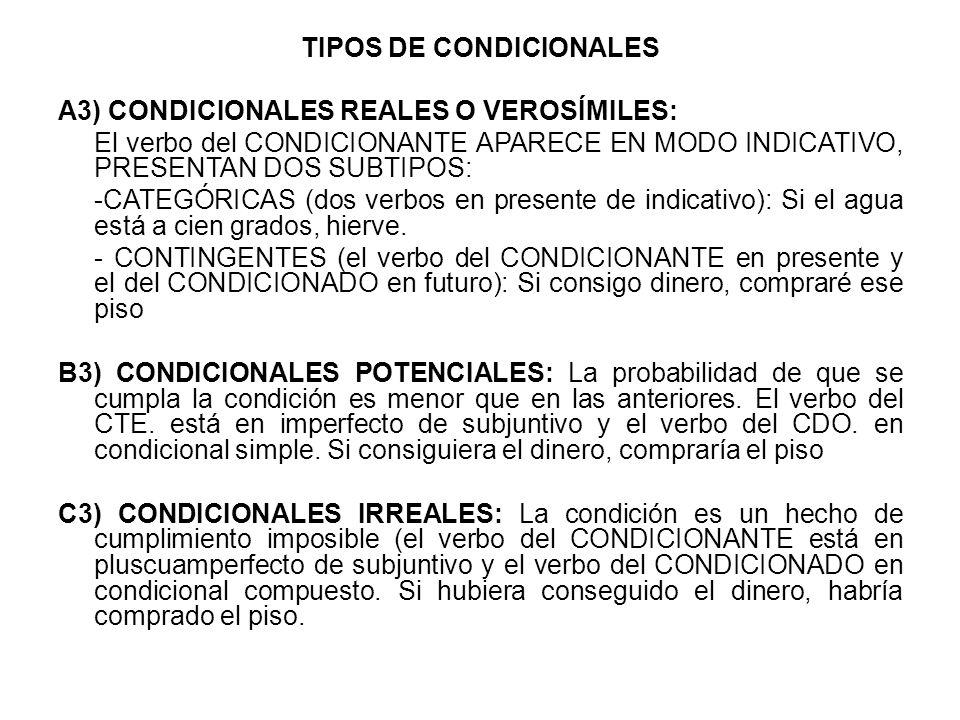 TIPOS DE CONDICIONALES