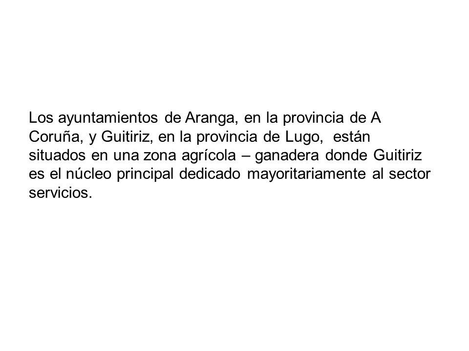 Los ayuntamientos de Aranga, en la provincia de A Coruña, y Guitiriz, en la provincia de Lugo, están situados en una zona agrícola – ganadera donde Guitiriz es el núcleo principal dedicado mayoritariamente al sector servicios.