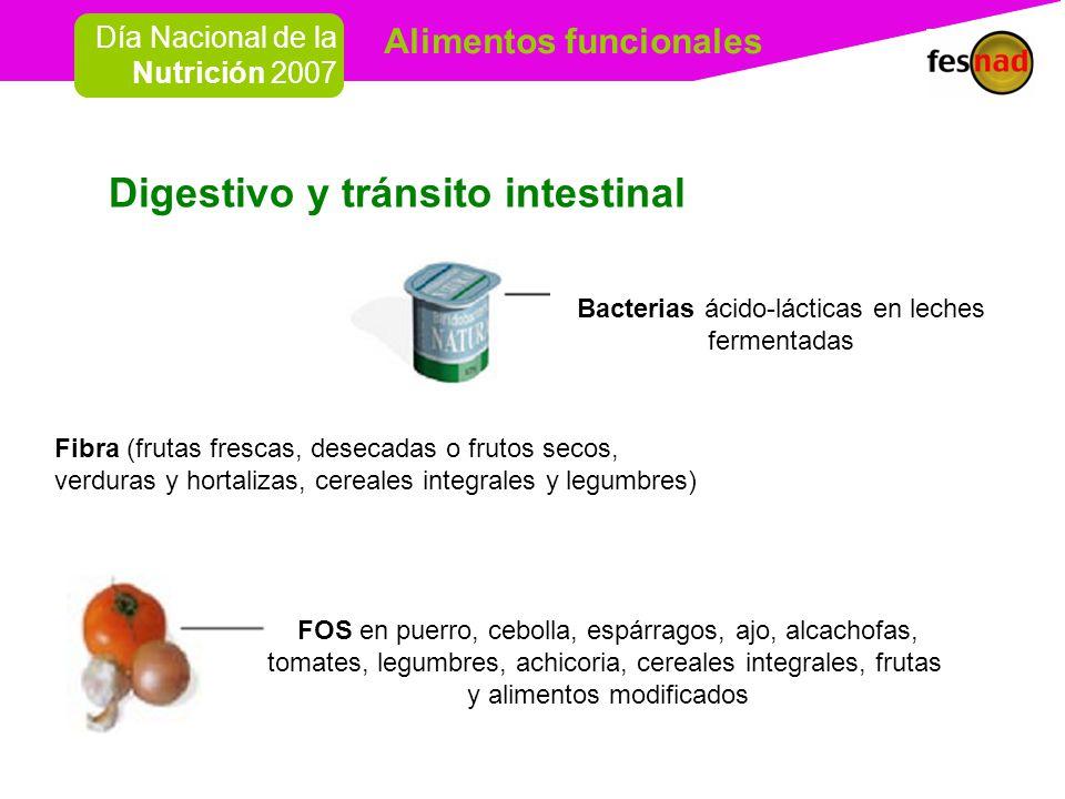 Bacterias ácido-lácticas en leches fermentadas