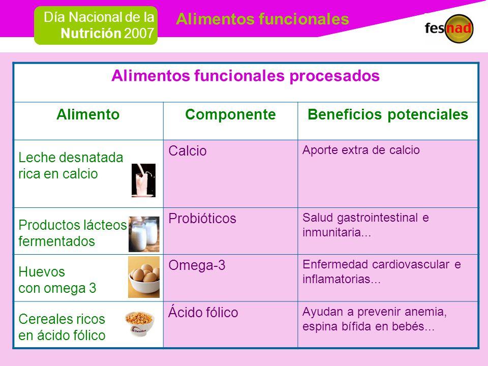 Alimentos funcionales procesados Beneficios potenciales
